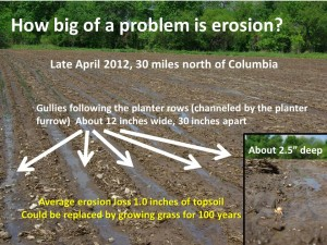 scharf crop mgmt conf 2012 erosion and topsoil value